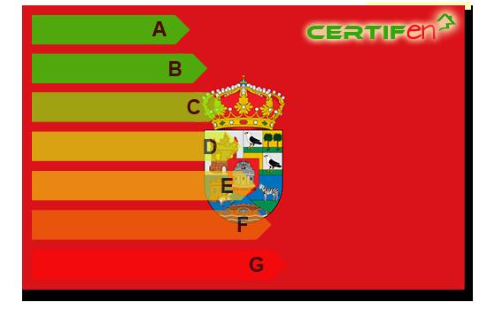 Certificado Barato Avila