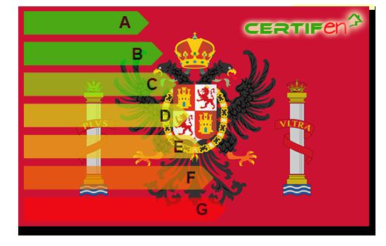 Certificado Barato Toledo